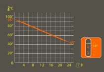 Outdoorix - Pinguin Vacuum thermobottle 1l