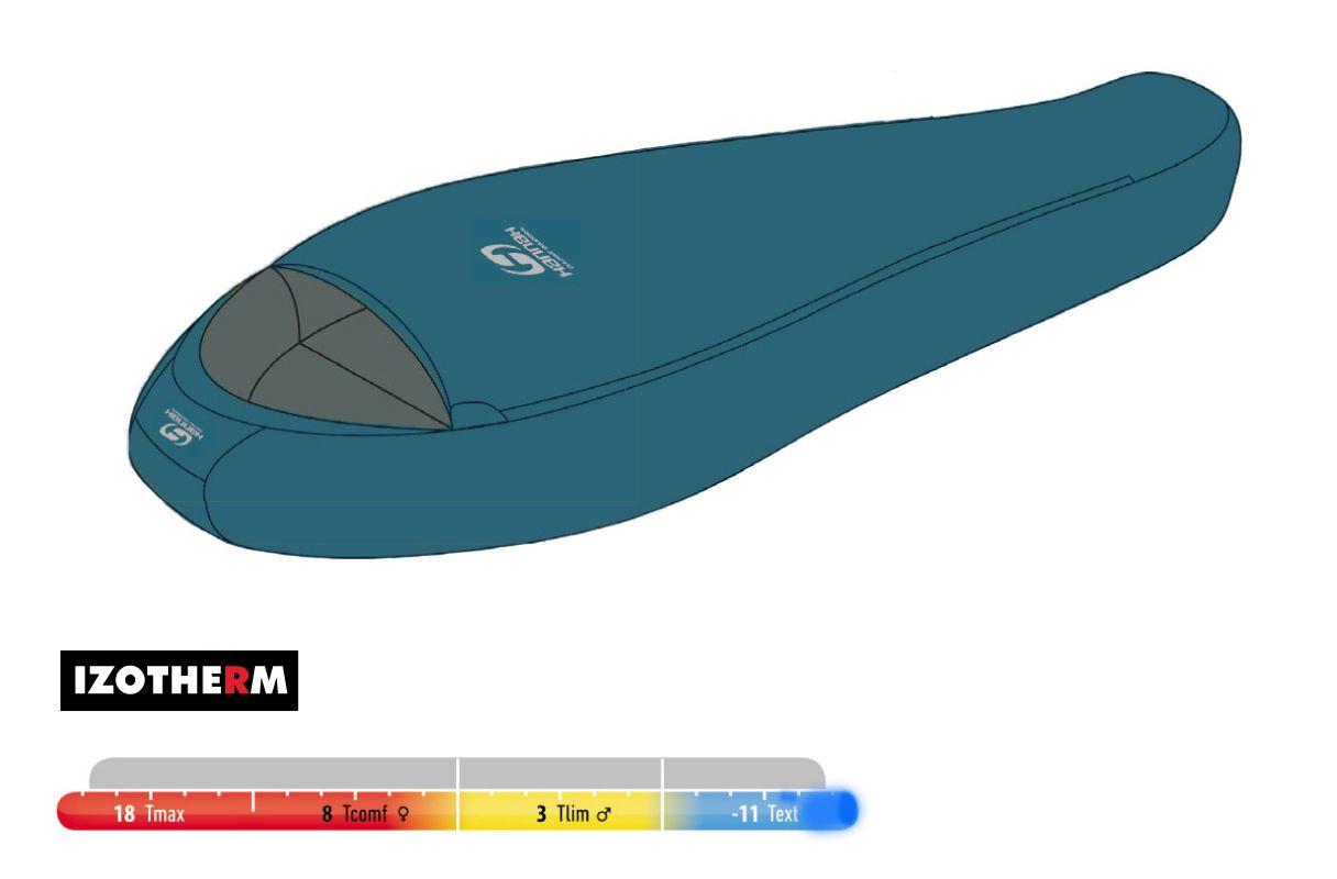 Outdoorix - Hannah Shaft 200 Ocean Depths 195cm Spací pytel